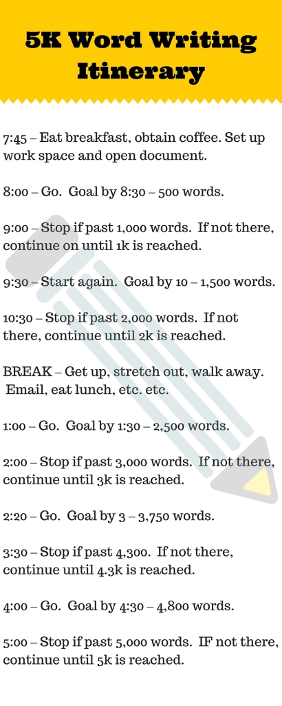 5K word day
